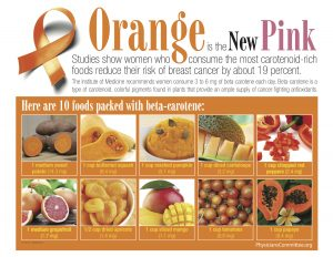 orange-is-the-new-pink-info