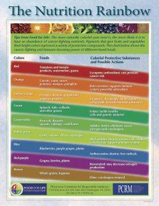 nutrition_rainbow