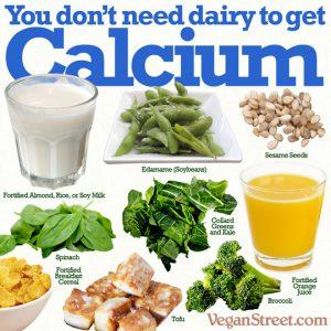 Você não precisa de laticínios para obter cálcio.